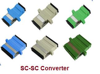 SC - SC Adapter
