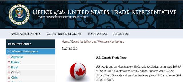 https://ustr.gov/countries-regions/americas/canada