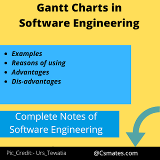 gantt charts in software engineering