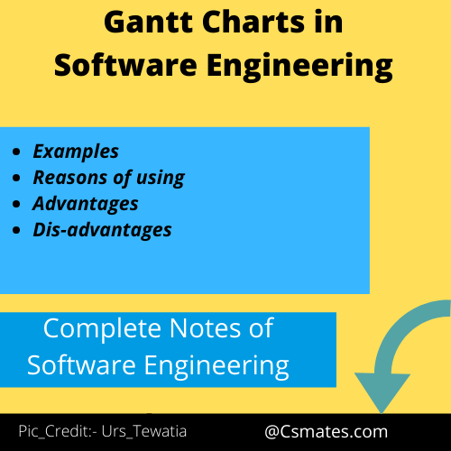 example of gantt charts in software engineering[click here]