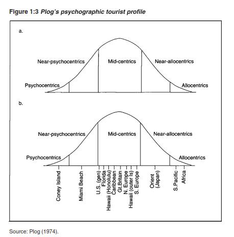 Teori Karakter personal Individu (Plogs)