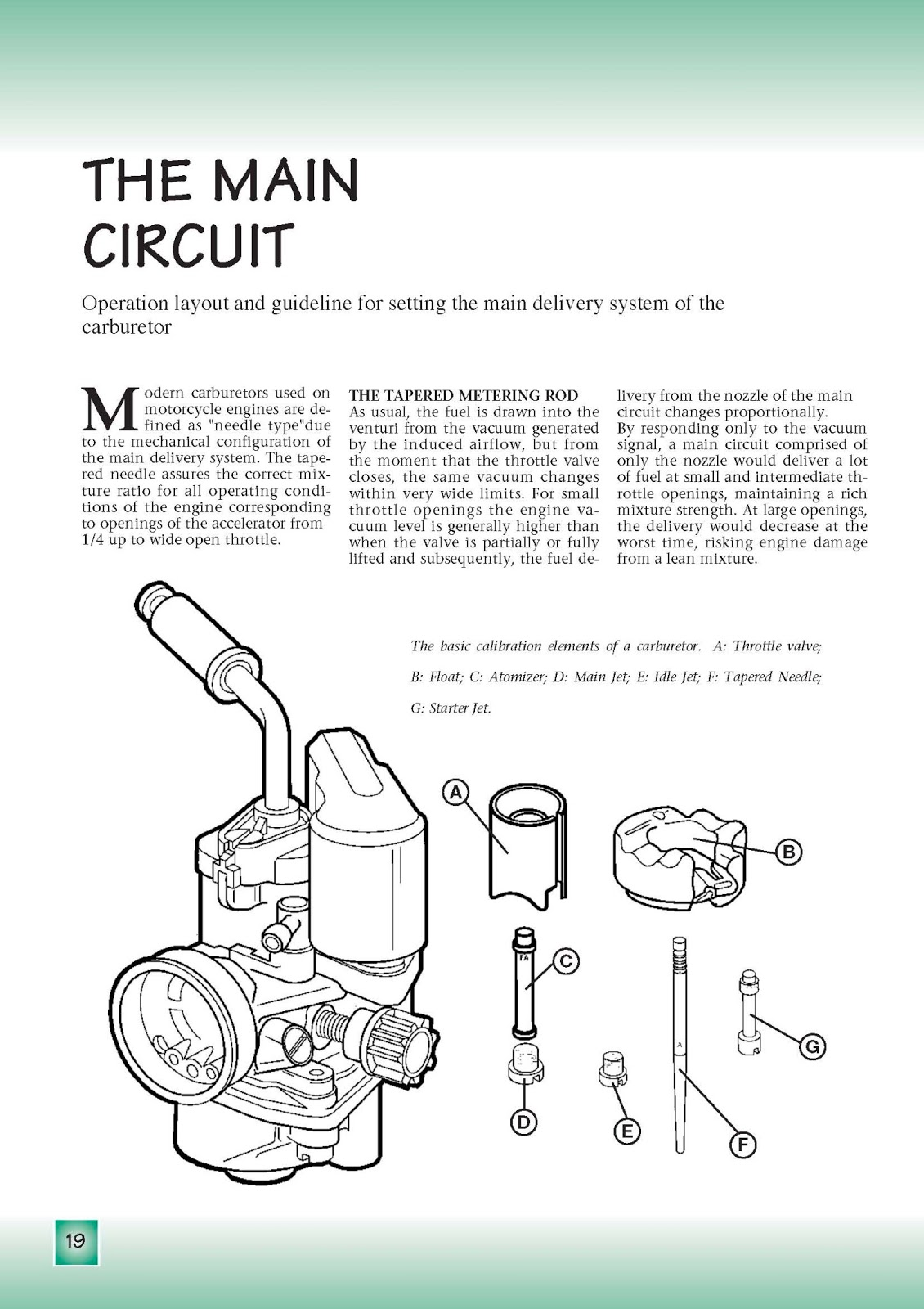 Dellorto fhc 20 Carburettor Manual
