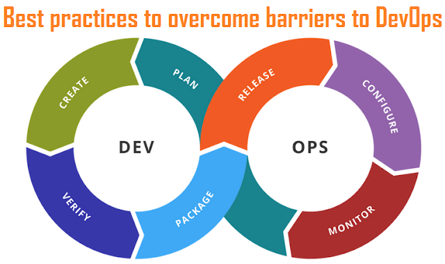 Best practices to overcome barriers to DevOps