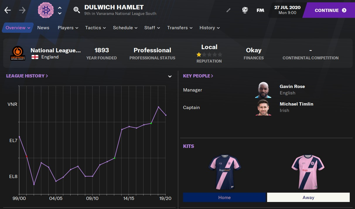 Dulwich Hamlet Football Manager 2021