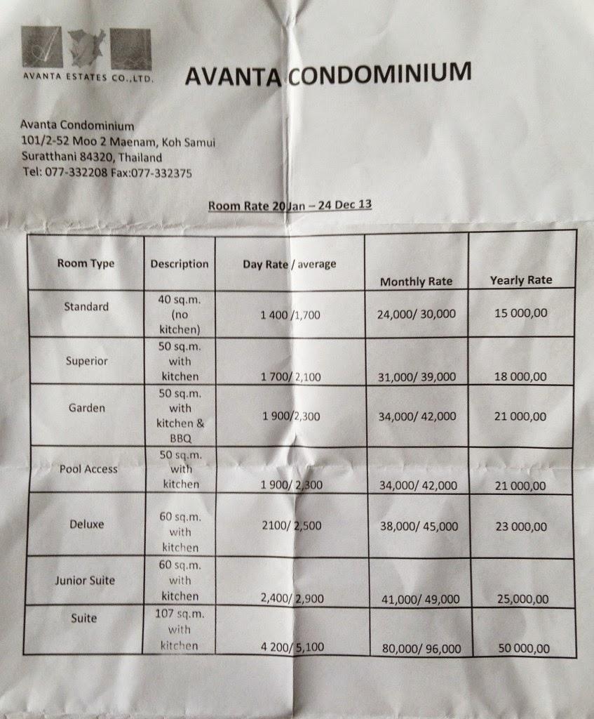 Цены на проживание в Аванте