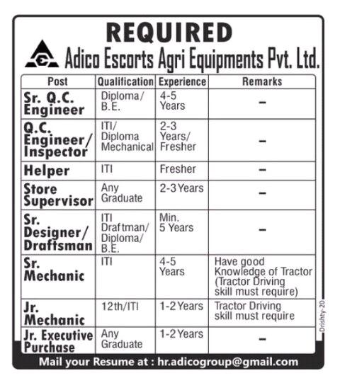 Adico Escorts Agri Equipments Pvt. Ltd. Immediate Openings for Any Graduate / B.E / Diploma / ITI Candidates