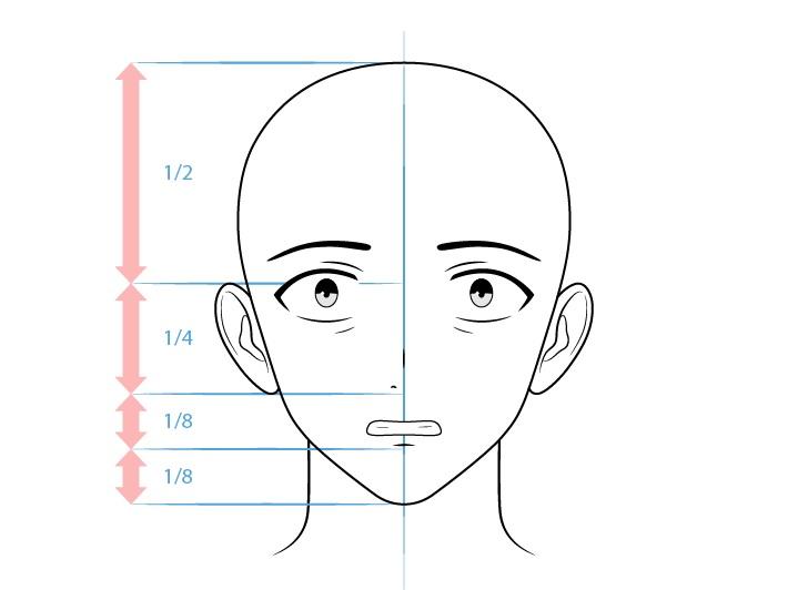 Karakter antek anime menggambar wajah takut