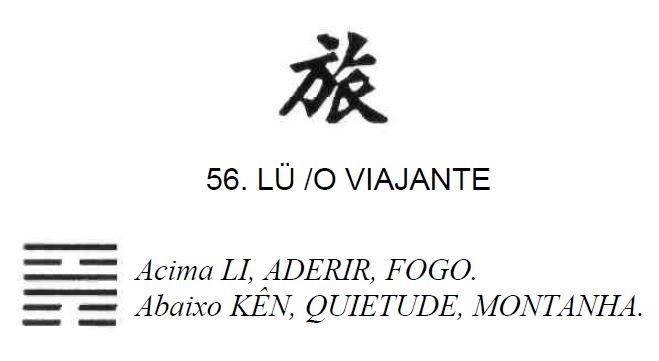 Imagem de 'Lü / O Viajante' - hexagrama número 56, de 64 que fazem parte do I Ching, o Livro das Mutações