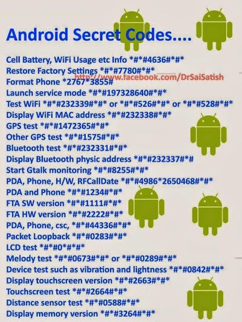 Android Mobile Phone Secret Codes List - Triple