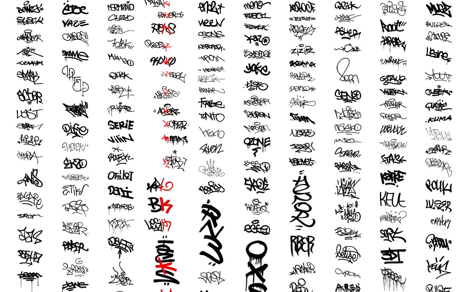 Tags Graffiti Fonts Graffiti Taxonomy