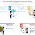 Descargar en PDF  Plan de Actividades Pedagógicas de Educación Primaria   Planificación del 21/09/2020 al 25/09/2020