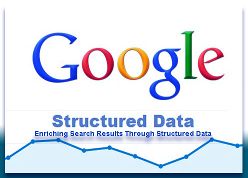 Google search structured data SEO
