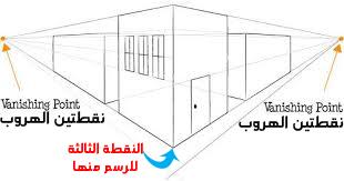 رسم بيت من خلال نقطتين الهروب