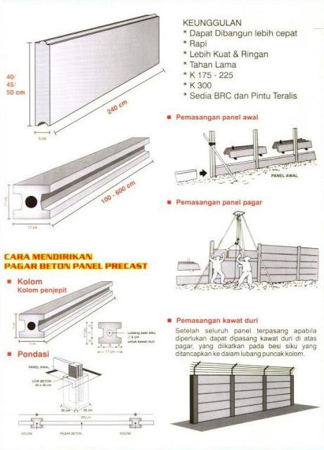 Pagar Panel Beton Sistem Pre Cast