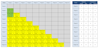 table tennis tournament template - free easy to use excel templates round robin tennis