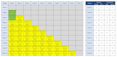 Free Round Robin Tournament Generator Excel   Myvacationplan org