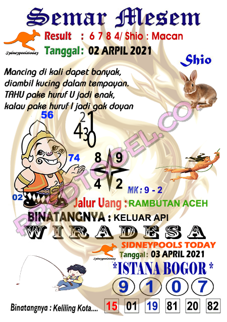 Syair Semar Mesem Sdy Sabtu 03 April 2021
