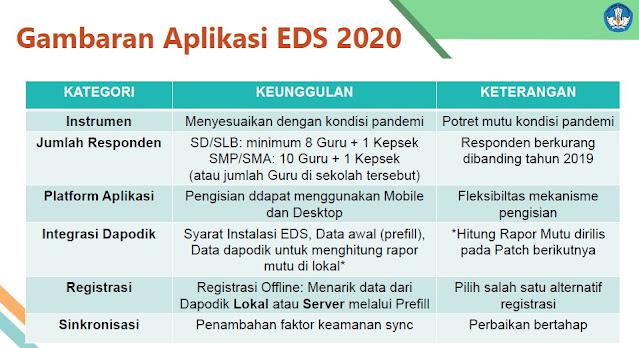EDS 2020 Covid 19