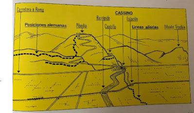 La batalla de Montecassino