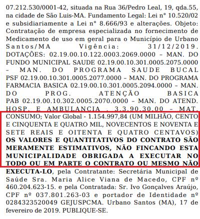 Prefeitura de Urbano Santos vai gastar R$ 1,8 milhão em medicamentos