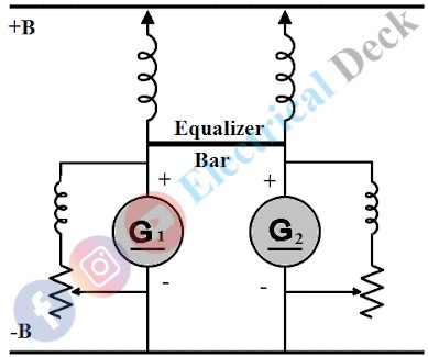 Parallel Operation of DC Generator