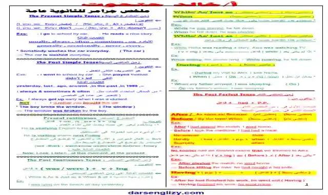 اقوى تلخيص لقواعد اللغة الانجليزية للصف الثالث الثانوي 2021 فى 6 ورقات فقط