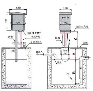Industrial Oil skimmer JF-50