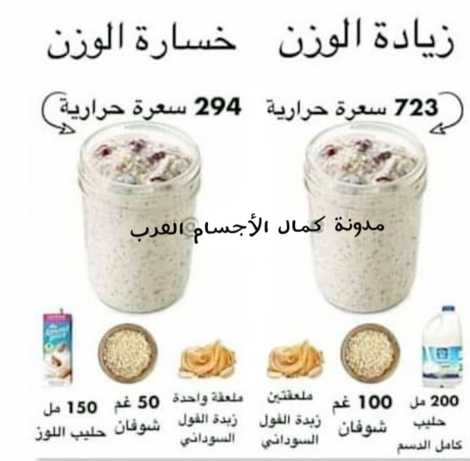 دجاج أزرق متطور كوب شوفان كم سعره حراريه Comertinsaat Com