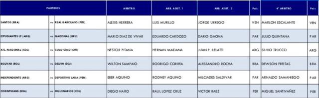 arbitros-futbol-libertadores20183