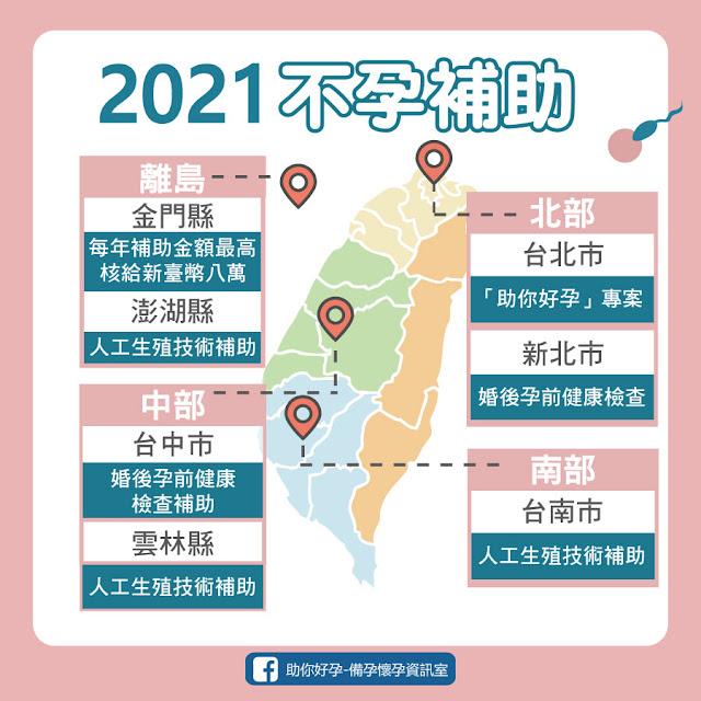 2021年不孕補助