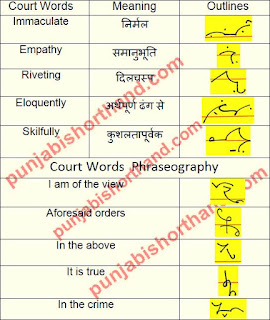 court-shorthand-outlines-08-july-2021