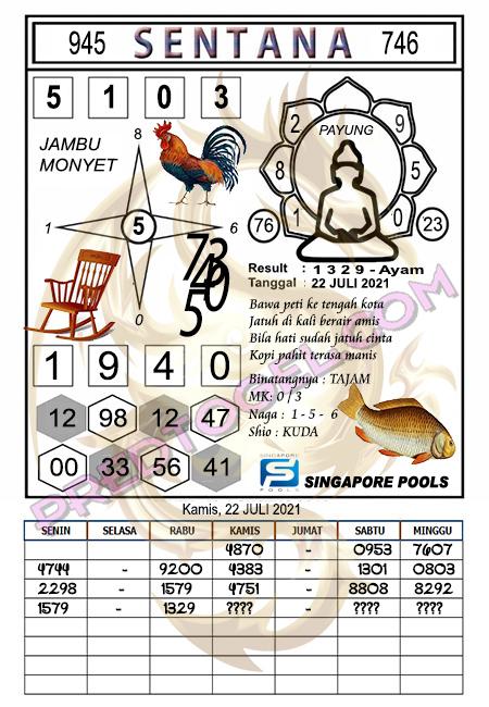 Syair Sentana Singapura45 Kamis 22-juli-2021