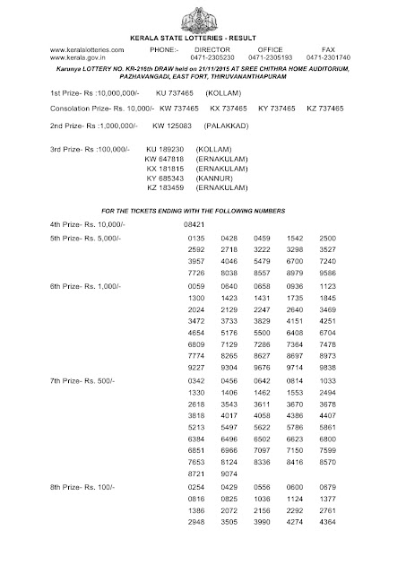 Official result of Kerala lottery Karunya_KR-216
