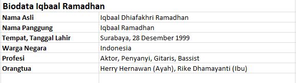 Profil dan Biodata Iqbaal Ramadhan