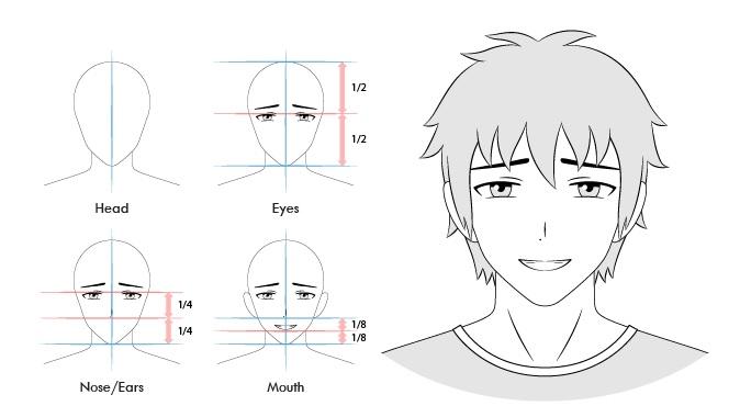 Ekspresi wajah anime pria sombong