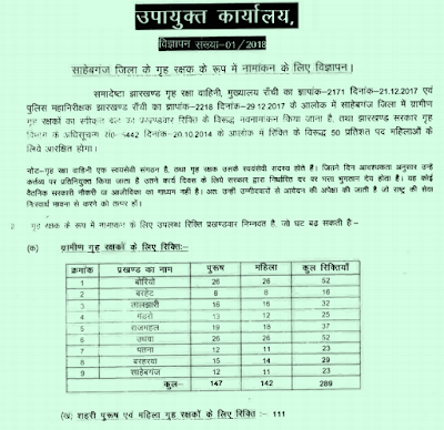 Deputy Commissioner Office Sahibganj Recruitment 2018