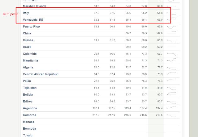 Dove si pagano meno tasse al mondo - lista nazioni