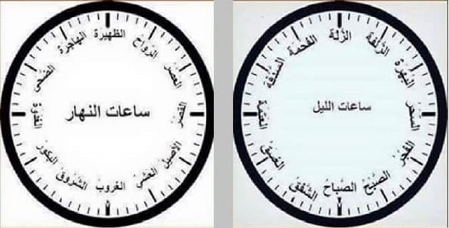 ما الأسماء التي اطلقها العرب على اوقات الليل والنهار