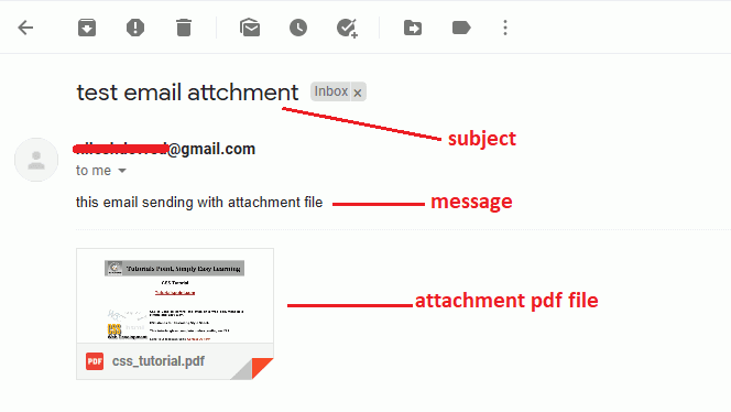 receiver receive the email in his mailbox with PDF book