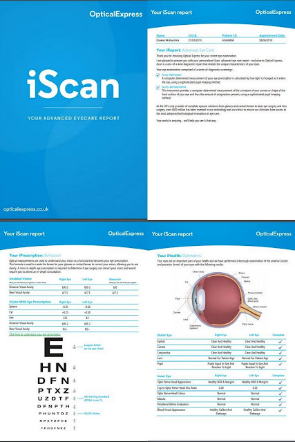 Optical Express iScan Eyecare Report pages 1 to 4