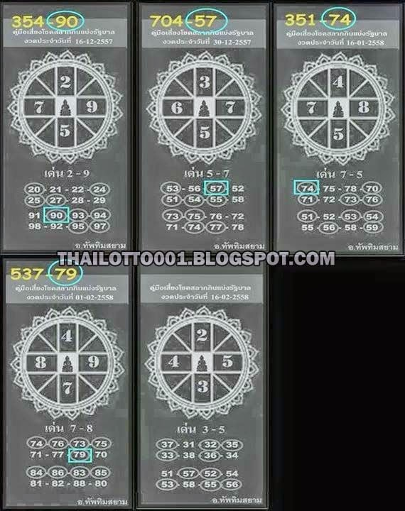 Thai lottery win tip down touch thai lottery down touch win direct