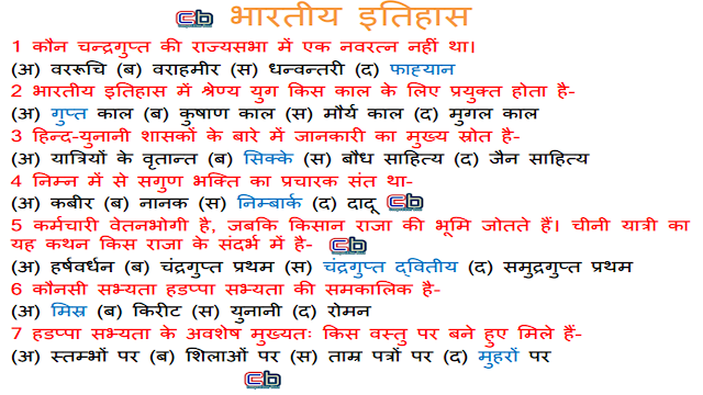 REET Exam Preparation Indian History Questions