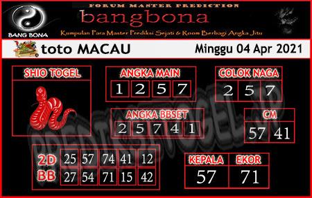 Prediksi Bangbona Toto Macau Minggu 04 April 2021