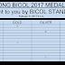 Palarong Bicol 2017 Medal Tally