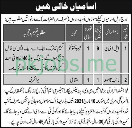 Latest Pakistan Army CMI Record Wing Clerical Posts 2021