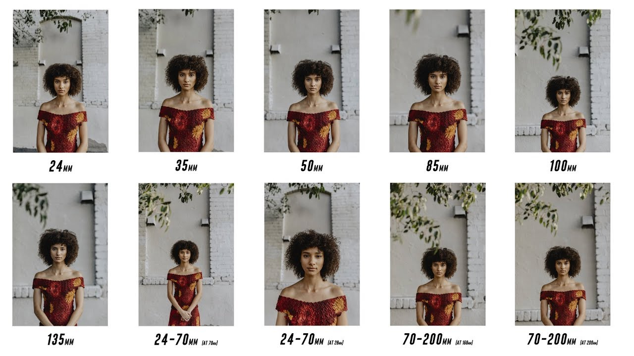 The BEST Lenses for Portraits
