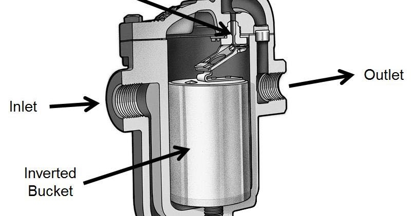 Inverted Submerged Bucket Steam Traps How They Work The