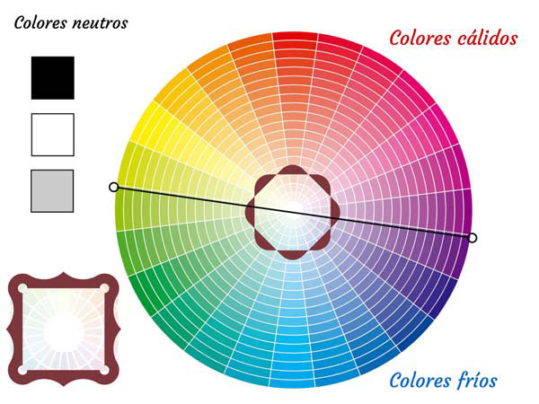 De que color pinto mi casa proyectos de casas - Rueda de colores ...