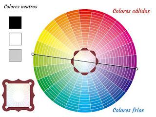 Consejos para escoger colores de pintura