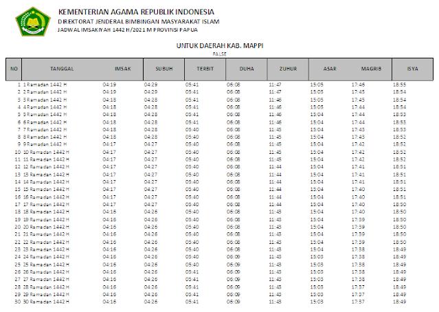 Jadwal Imsakiyah Ramadhan 1442 H Kabupaten Mappi, Provinsi Papua